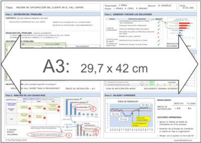 Plantilla Método A3 Problem Solving