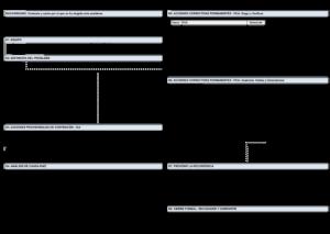 Plantilla método 8D versión hoja A3 de Lean Thinking